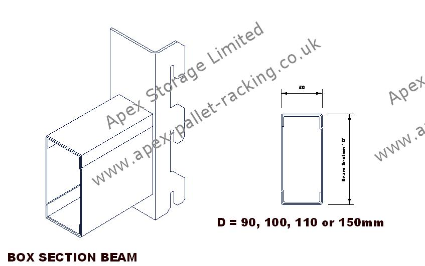Apex Storage Systems Pallet Racking
